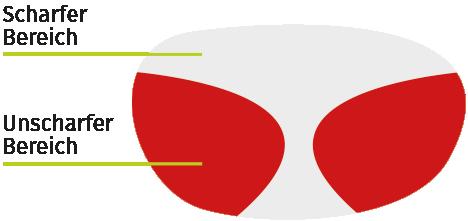 alloptik - Günstige Brille, Kontaktlinsen oder Hörgeräte